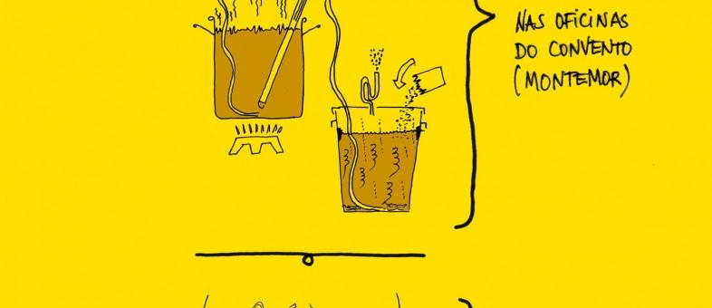 cartaz oficina convento_com cor de fundo